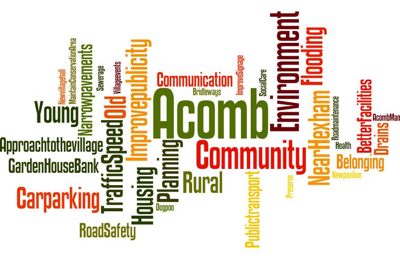 Acomb word cloud